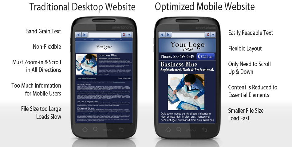 mobile-vs-desktop-web